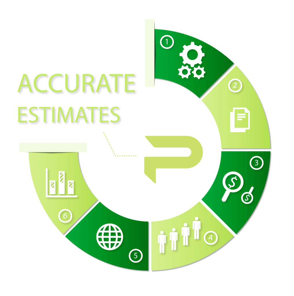Accurate Estimates 6 step process